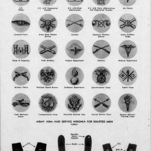 > Insignes et décorations